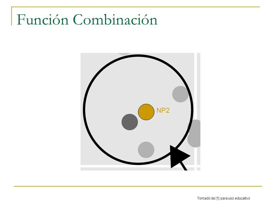 Función Combinación NP2 Tomado de [1] para uso educativo